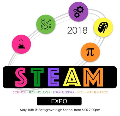 STEAM Expo 2018