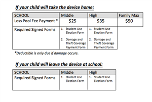 Fee and Form Info